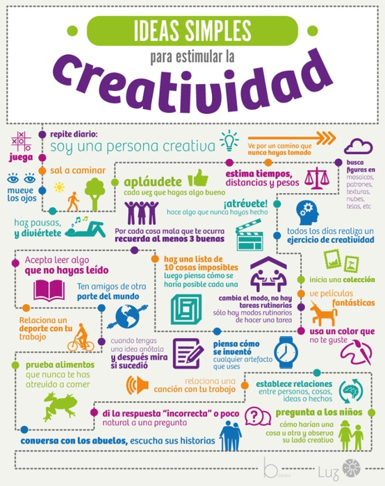 ideascreatividad